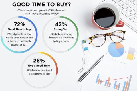 chart-blog