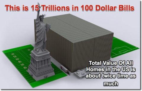 total us home value